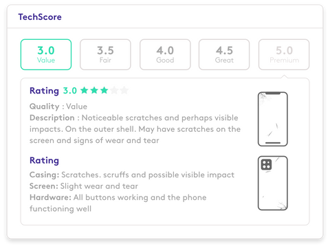 Summary of a 3 star rated phone