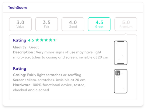 Summary of a 4 star rated phone