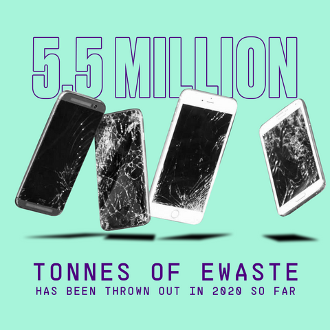 4 smashed phones with the message 5.5 million tonnes of e-waste has been thrown out in 2020 so far