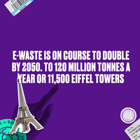 Image of Eiffel Tower with the caption e-waste is on course to double by 2050 to 120 million tonnes a year or 11,500 Eiffel Towers