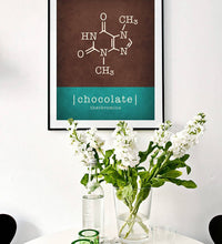 Load image into Gallery viewer, Chocolate molecule print. Teal and brown Chocolate print
