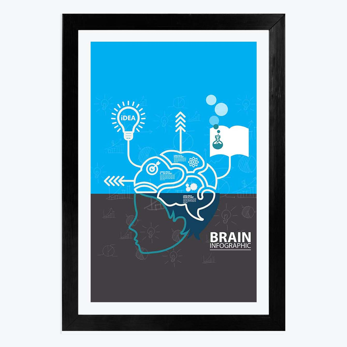 Brain Demographic Framed Poster
