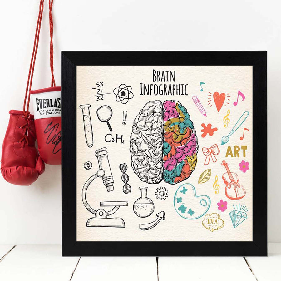 Brain Infographic Education Glass Framed Posters & Artprints