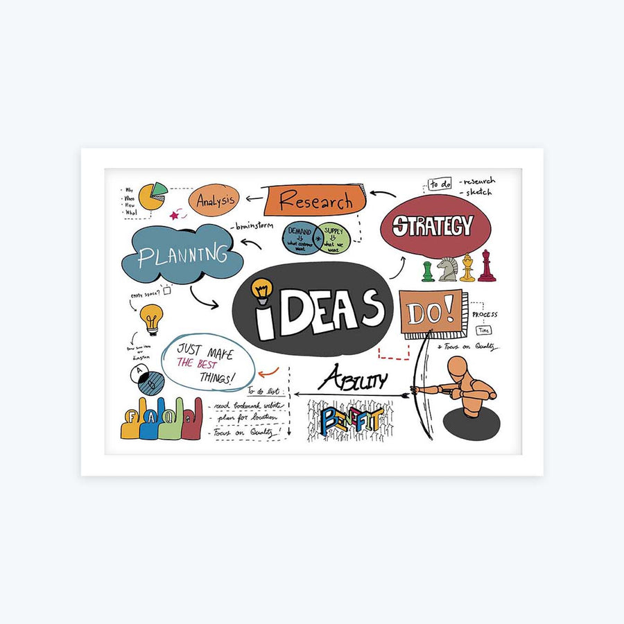 Ideas Framed Poster