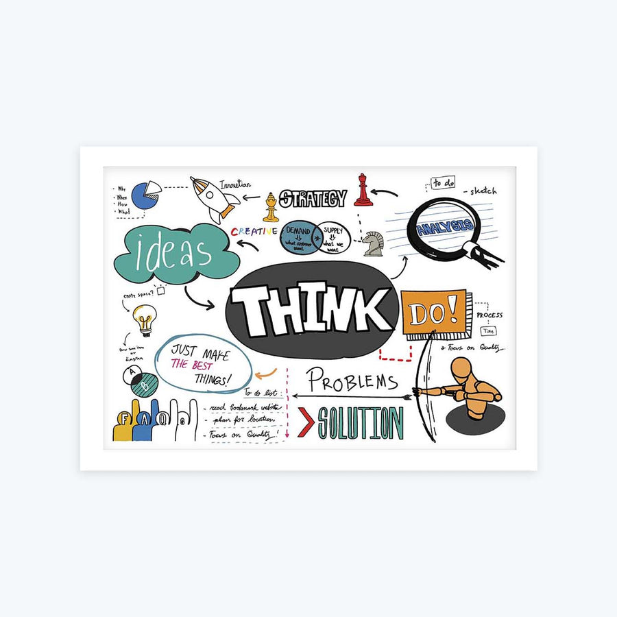 Think Idea Framed Poster