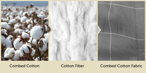 How Is Combed Cotton Made