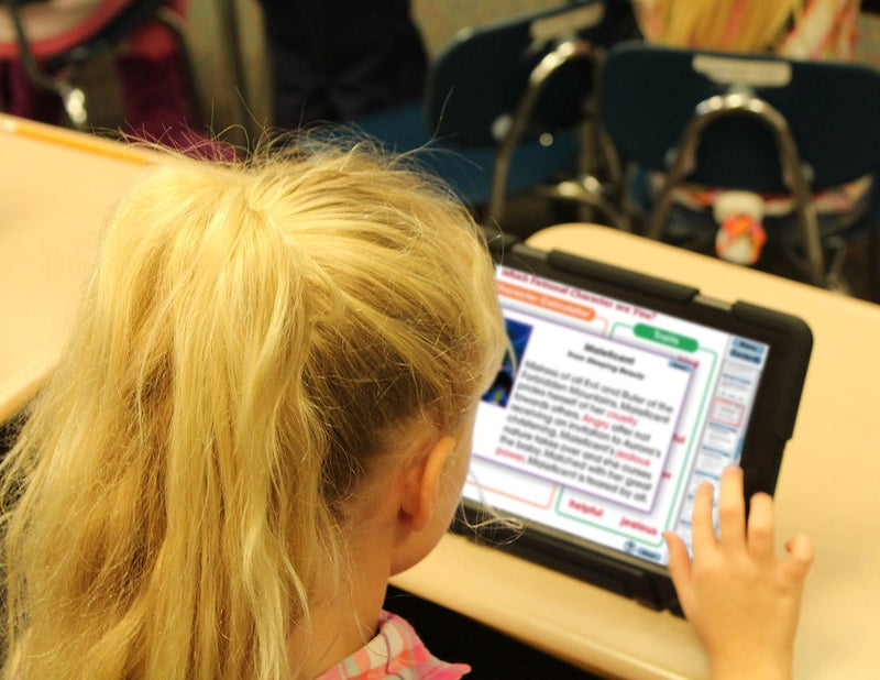 How to Write a Book Report - DIGITAL LESSON PLAN