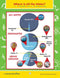 Earth & Space Science: Where is all the Water? Poster - WORKSHEET