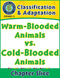 Classification & Adaptation: Warm-Blooded Animals vs. Cold-Blooded Animals Gr. 5-8