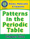 Atoms, Molecules & Elements: Patterns In the Periodic Table Gr. 5-8