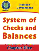 Mexican Government: System of Checks and Balances Gr. 5-8