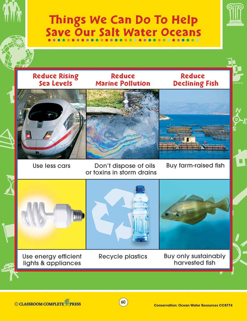 Conservation: Ocean Water Resources: How to Save Our Oceans Poster - WORKSHEET