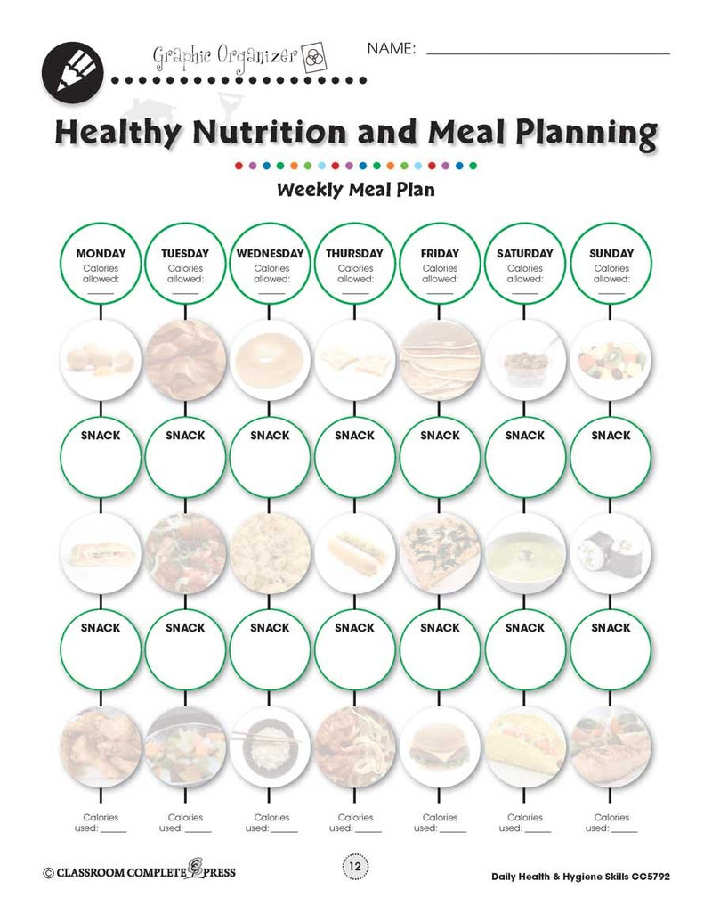 Daily Health & Hygiene Skills: Weekly Meal Plan - WORKSHEET