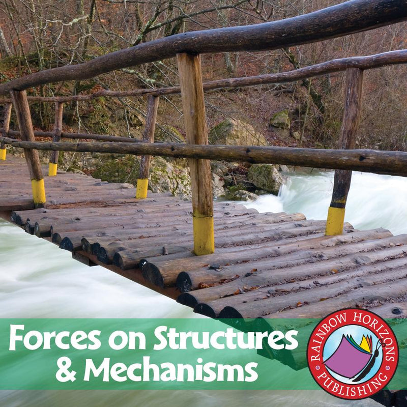 Forces On Structures