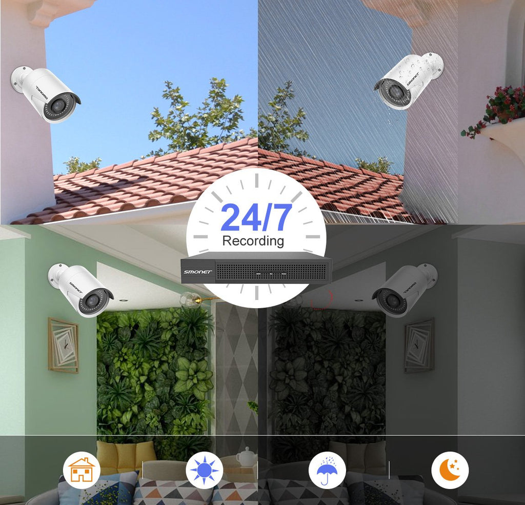 4 Benefits You Can Get from Smonet Security Camera System