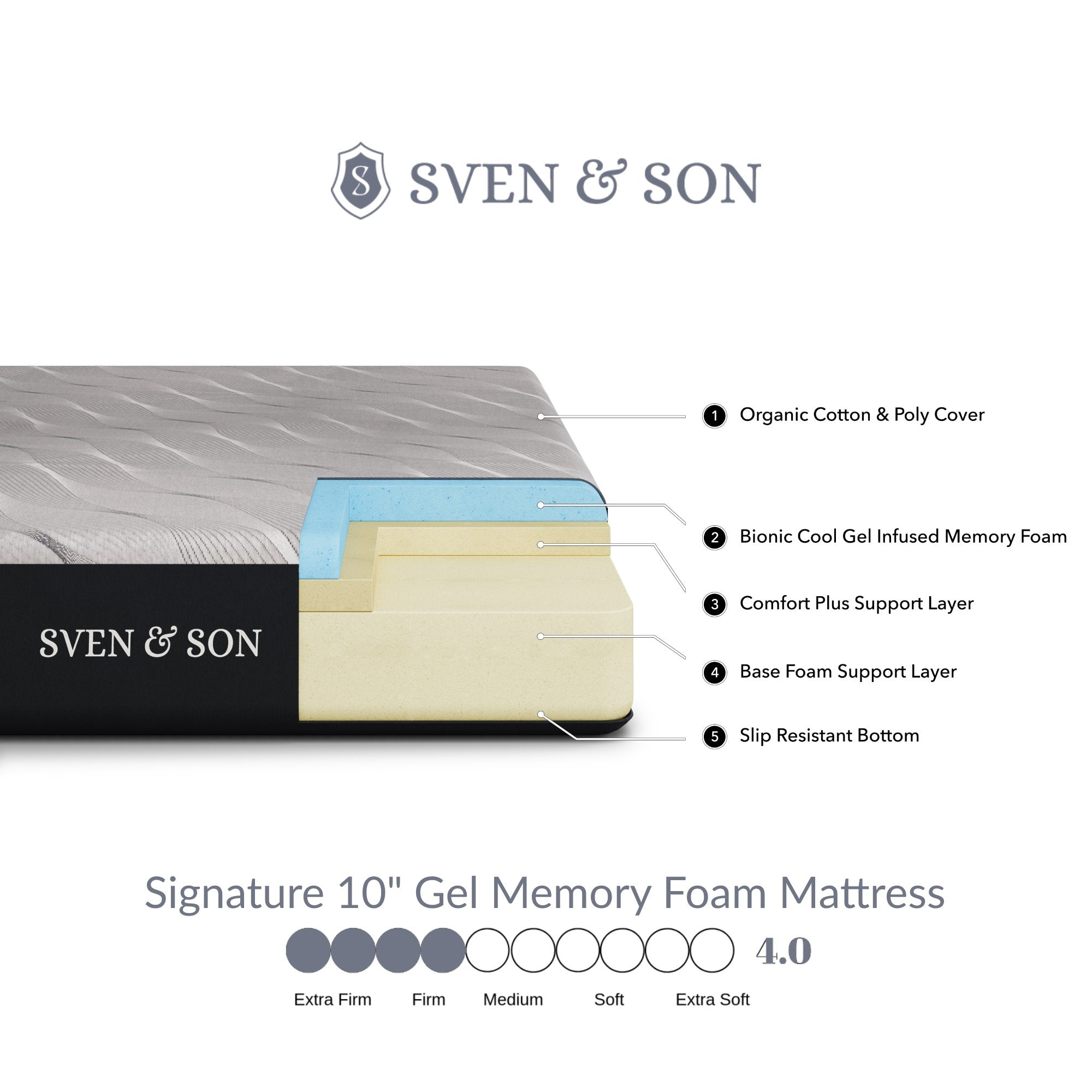 Head-Tilt Series Adjustable Bed Base + Choice of Mattress bundle SVEN & SON®