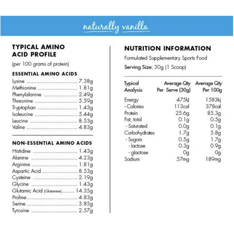 At Health Australia Naturally Vanilla Grass-Fed Whey Protein - The Conscious Spender
