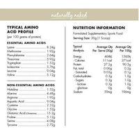 At Health Australia Naturally Natural Grass-Fed Whey Protein - The Conscious Spender