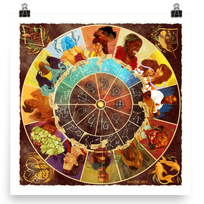 The Lost River Astrology Chart | Art Print