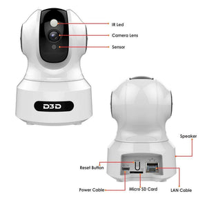 wifi cctc camera features & functions