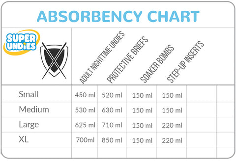 Cloth Diapers For Adults Absorbency Chart
