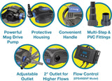 EasyPro Eco-Clear Submersible Pump (COMING SOON)