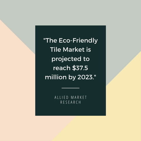 eco-friendly-tile-market-growth-rate