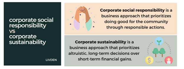 difference-between-corporate-social-responsibility-corporate-sustainability