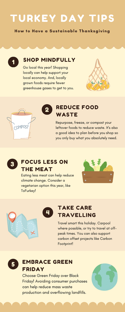 sustainable-thanksgiving-tips