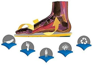 Orthotic Shoe Insoles
