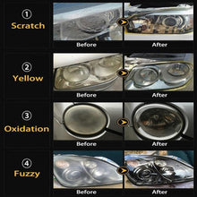 Load image into Gallery viewer, Car Headlight Renovation Agent