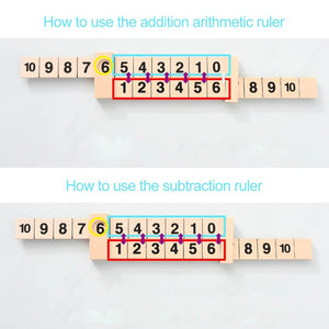 Education Arithmetic Toy