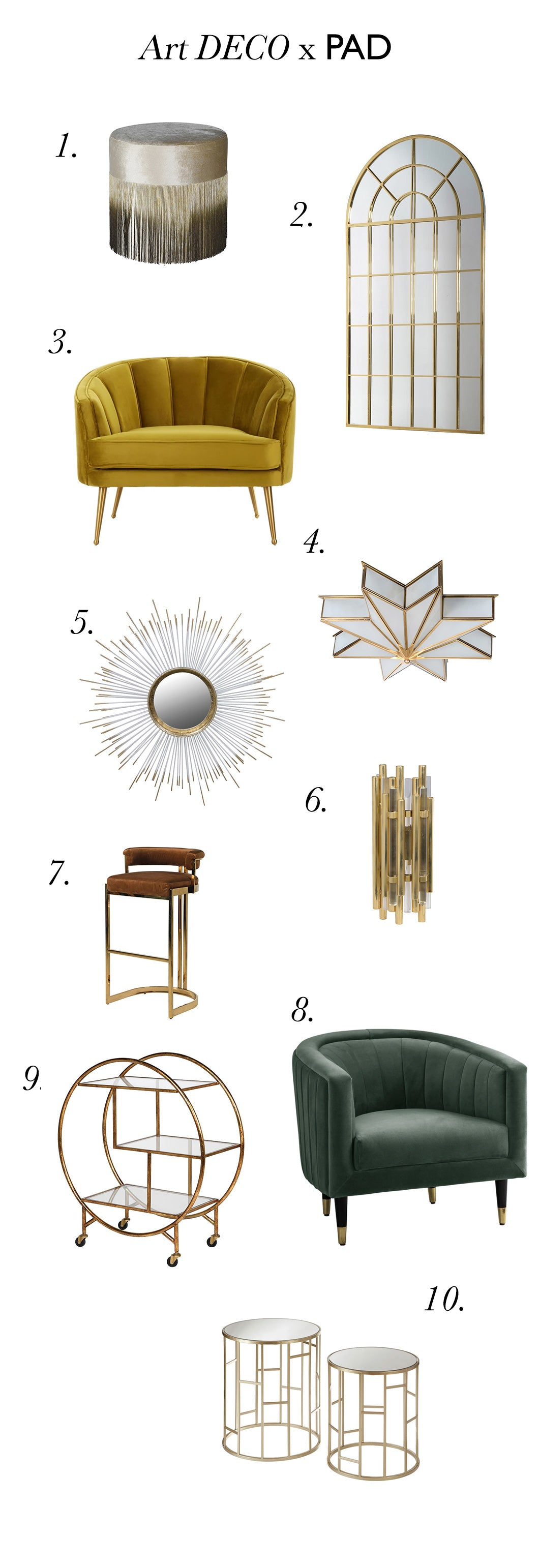 2020 Trend Report Interiors Art Deco