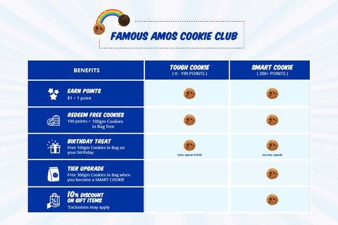 Famous Amos Cookie Club