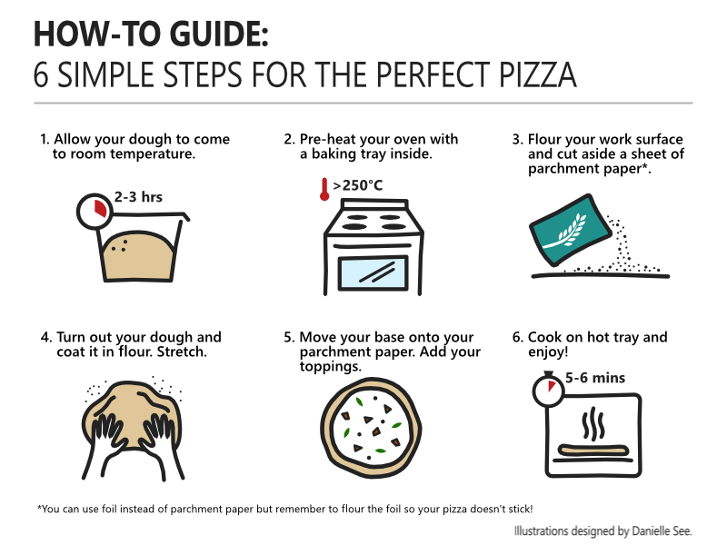 instructions to make pizza