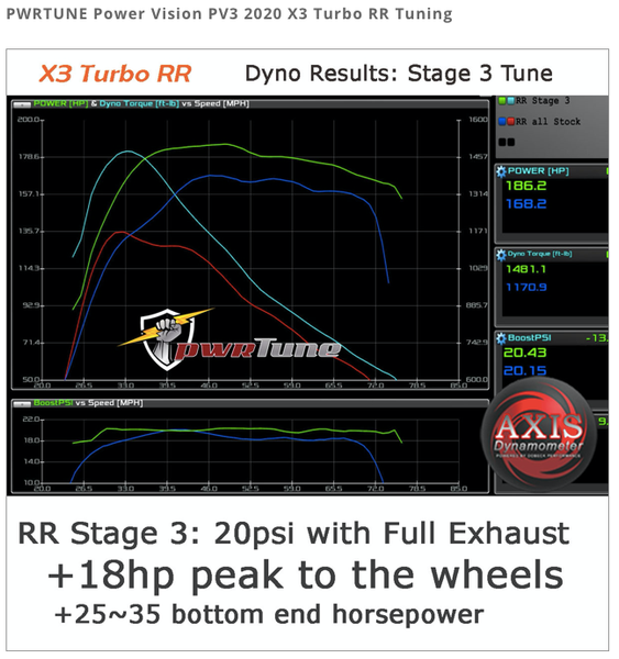 2020 Cam-Am X3 Turbo RR Power Vision PV3 Tuner