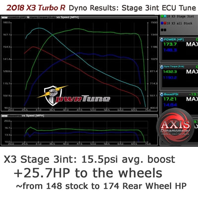 2017-2019 Can-Am X3 Stage 3 Performance Package: Race/Ultra Race Exhaust