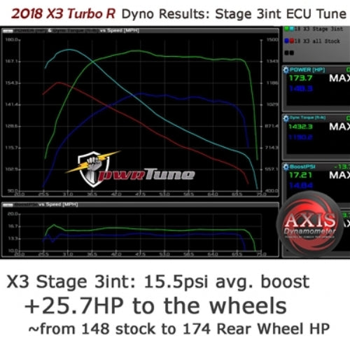 2020 Can-Am X3 Turbo RR Stage 3 Performance Package: Quiet Trail Exhaust