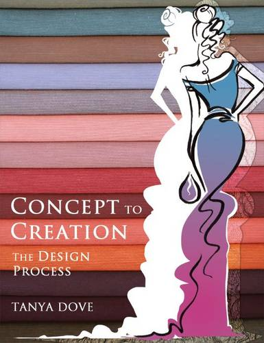 Concept  to Creation