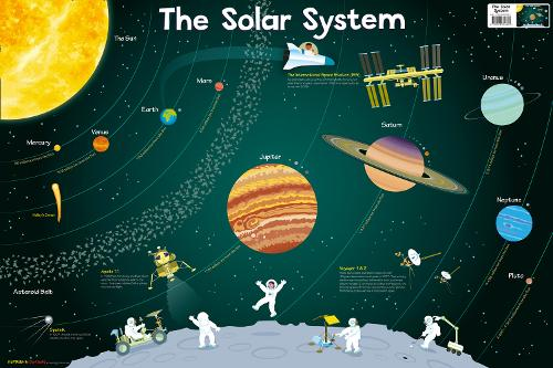 Solar System (Collins Children's Poster)