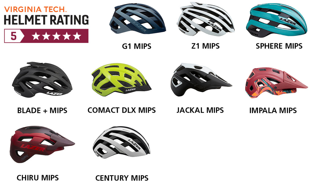 Lazer bike helmets that have Virginia Tech's 5-star protection rating