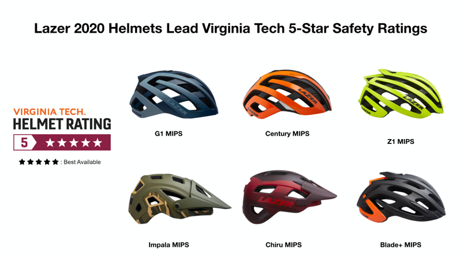 Lazer 2020 Helmets Virginia Tech Ratings