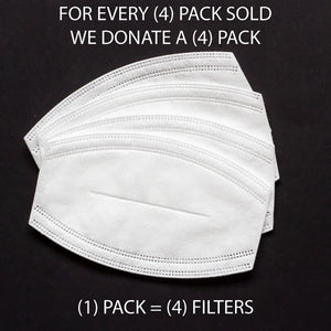 Filters for cloth pandemic face masks