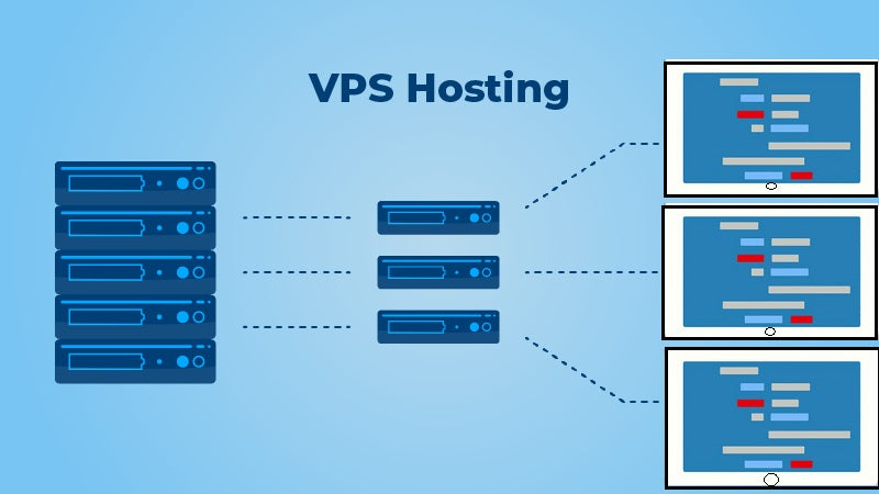VPS Hosting Deals you can't ignore in 2020 - Best Cheap VPS Hosting Services Review