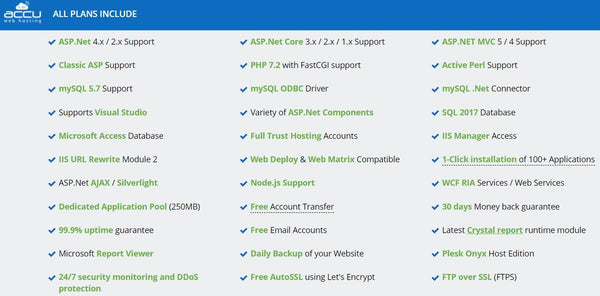 accuweb web hosting services 2020 hosting provider