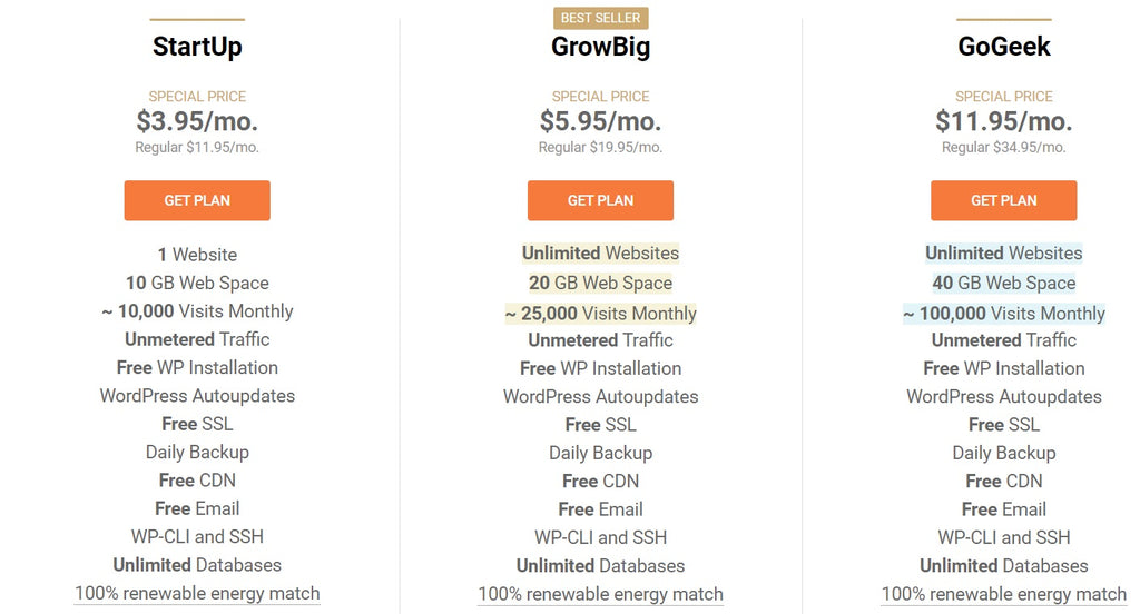 SiteGround Web Hosting plans 2020