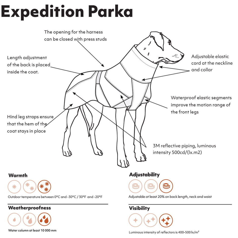 HURTTA EXPEDITION PARKA ∣ kutyakabát Urban Fauna