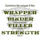 Dominican Big Leaguer El Rey WBFS