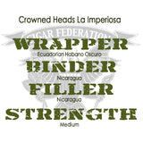Crowned Heads La Imperiosa WBFS