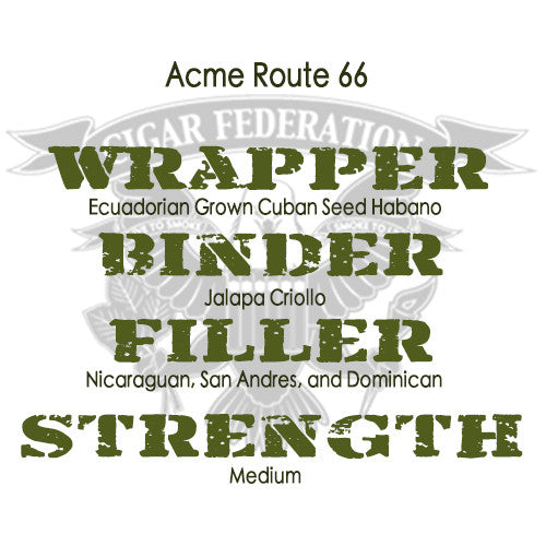 ACME Route 66 WBFS